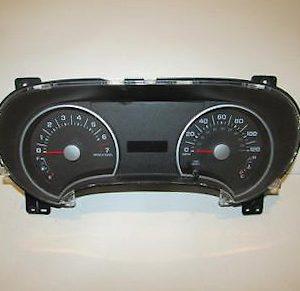 Cluster gauges