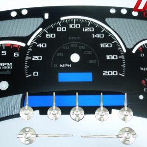 Dashboard Instrument